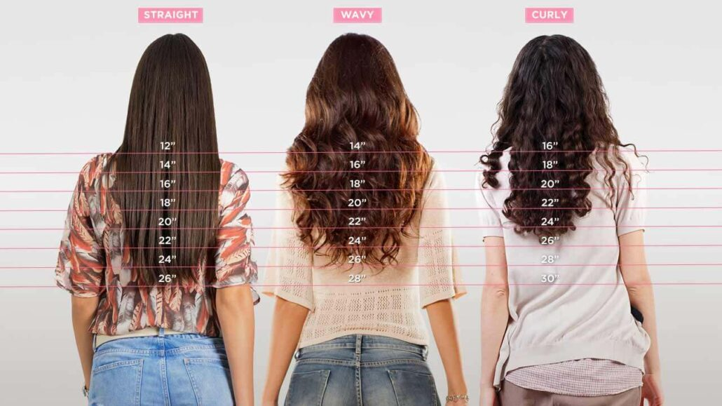 Understanding Your Hair Type And Hair Length