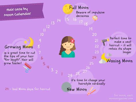Haircut according to moon calendar